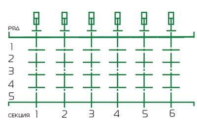 Количество секций и полок на вертикальном прессе